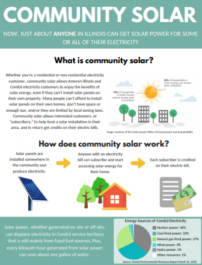 CommunitySolar image